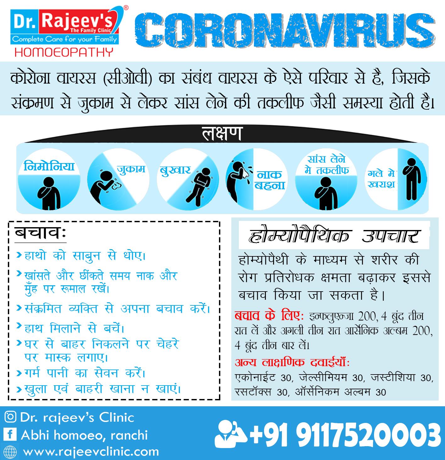 कोरोना वायरस (Corona Virus) से बचाव का समाधान है होम्योपैथी में